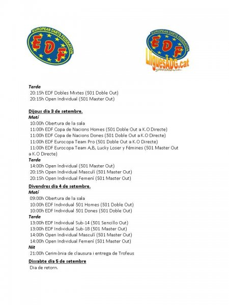 Campionat d'Europa de Dards